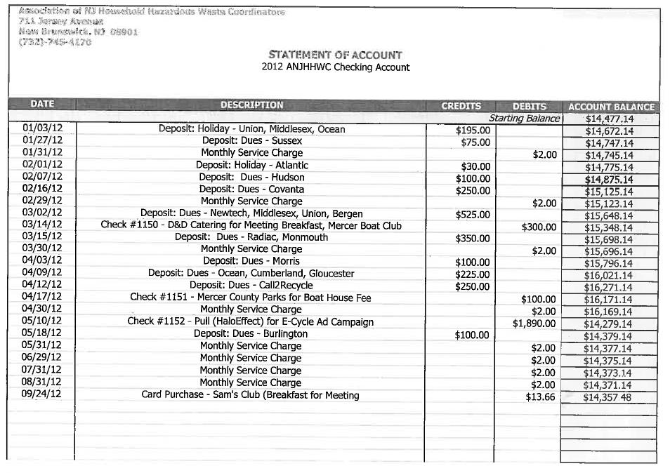 2012-09-25 Theasurers Report Scan
